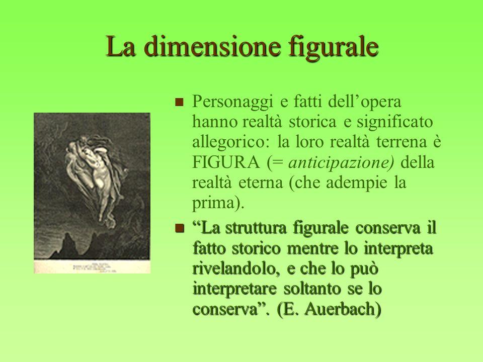 La dimensione figurale Personaggi e fatti dellopera hanno realtà storica e significato allegorico: la loro realtà terrena è FIGURA (= anticipazione) d