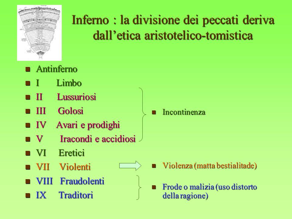 Inferno : la divisione dei peccati deriva dalletica aristotelico-tomistica Antinferno Antinferno I Limbo I Limbo II Lussuriosi II Lussuriosi III Golos