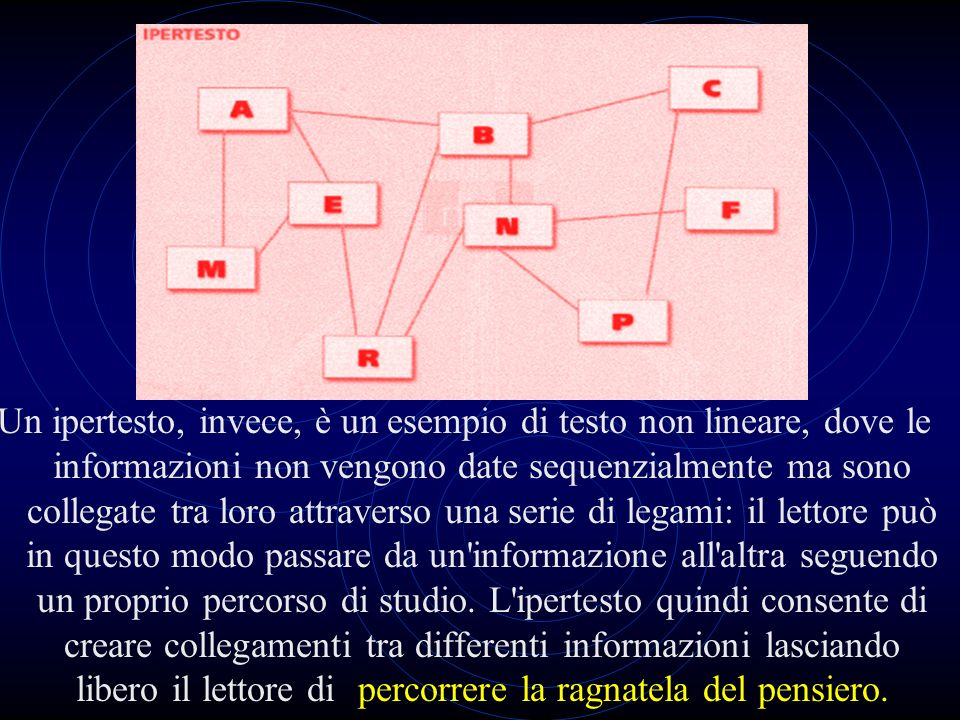 Un ipertesto, invece, è un esempio di testo non lineare, dove le informazioni non vengono date sequenzialmente ma sono collegate tra loro attraverso u