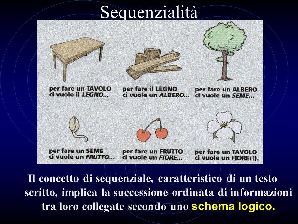 Sequenzialità Il concetto di sequenziale, caratteristico di un testo scritto, implica la successione ordinata di informazioni tra loro collegate secon