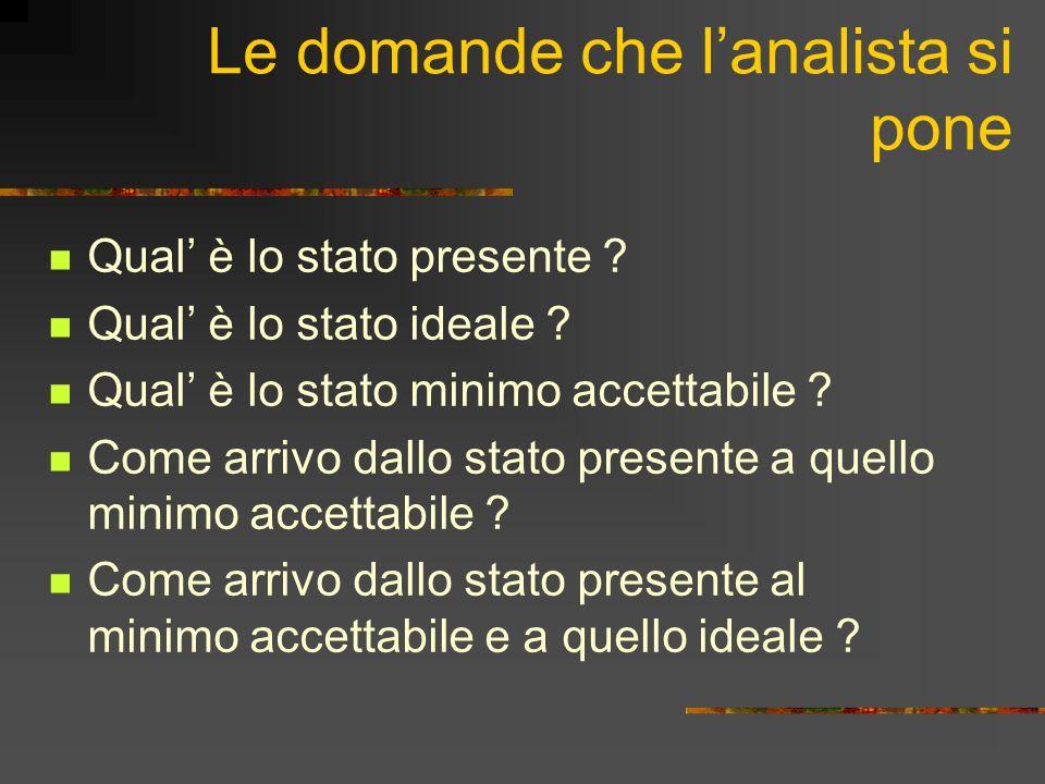 Le domande che lanalista si pone Qual è lo stato presente .