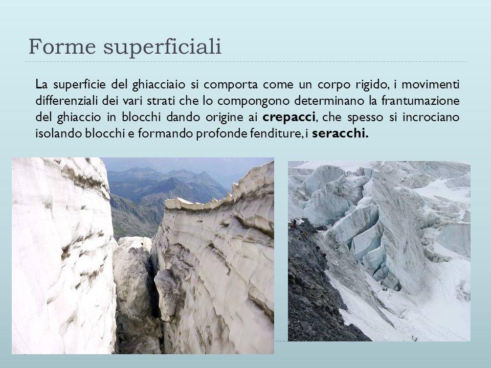 Forme superficiali La superficie del ghiacciaio si comporta come un corpo rigido, i movimenti differenziali dei vari strati che lo compongono determin