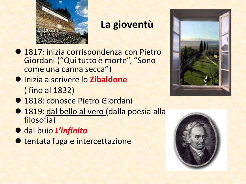 La gioventù l1817: inizia corrispondenza con Pietro Giordani (Qui tutto è morte, Sono come una canna secca) lInizia a scrivere lo Zibaldone ( fino al