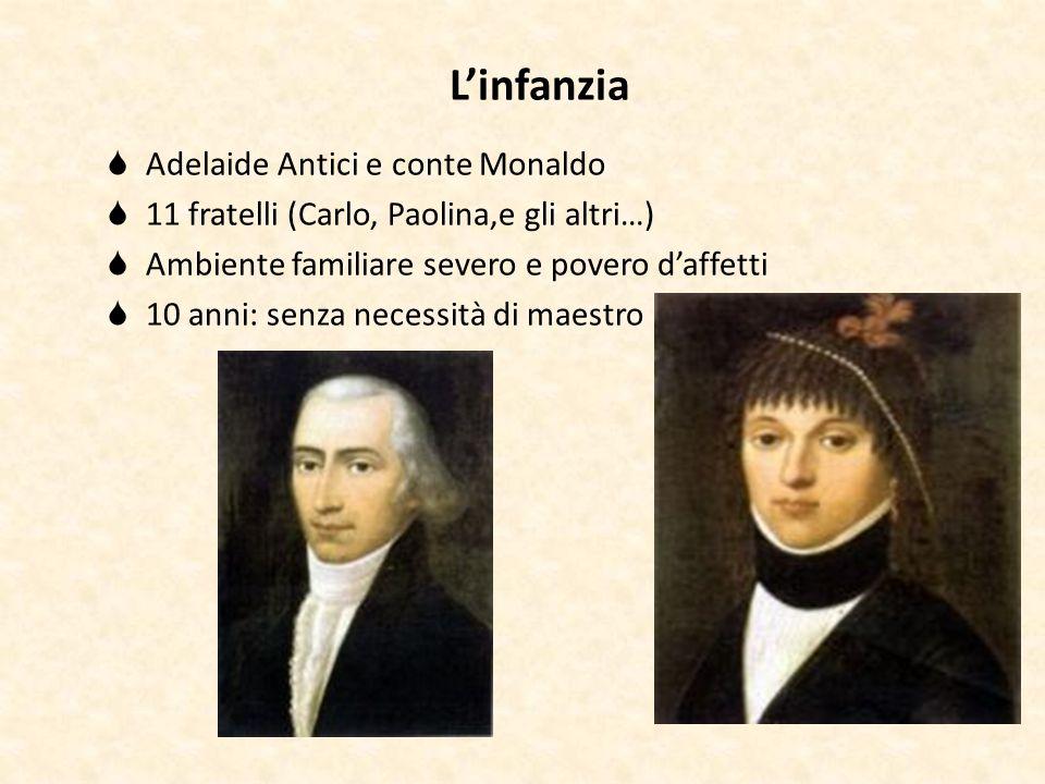 Via da Recanati.