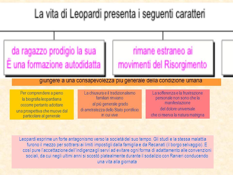 Per una biografia intellettuale: dal particolare al generale Leopardi contestò sempre che la sua protesta e il suo pessimismo derivassero dal suo stat
