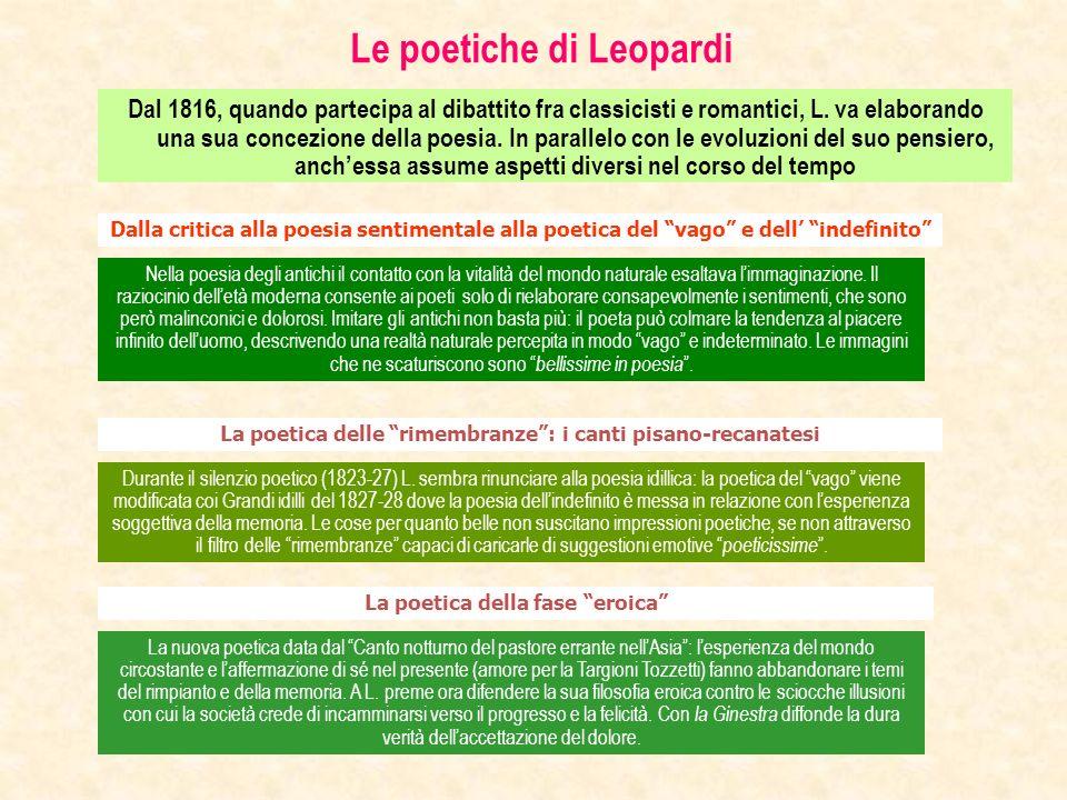 Le poetiche di Leopardi Dal 1816, quando partecipa al dibattito fra classicisti e romantici, L. va elaborando una sua concezione della poesia. In para