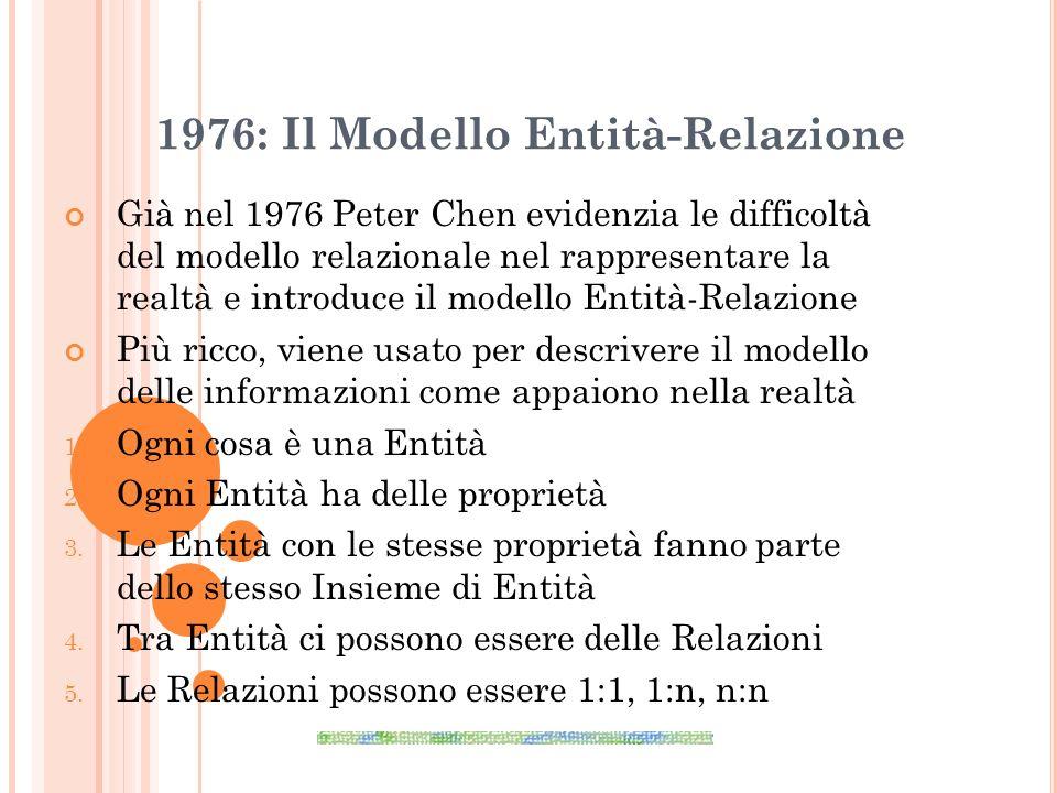 1976: Il Modello Entità-Relazione Già nel 1976 Peter Chen evidenzia le difficoltà del modello relazionale nel rappresentare la realtà e introduce il m