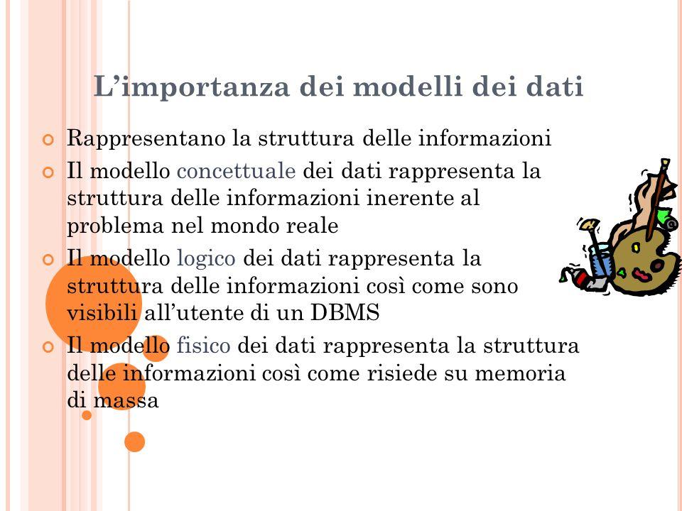 Limportanza dei modelli dei dati Rappresentano la struttura delle informazioni Il modello concettuale dei dati rappresenta la struttura delle informaz
