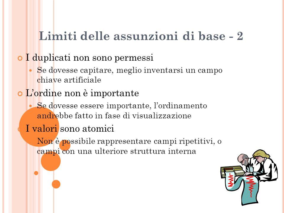 Limiti delle assunzioni di base - 2 I duplicati non sono permessi Se dovesse capitare, meglio inventarsi un campo chiave artificiale Lordine non è imp