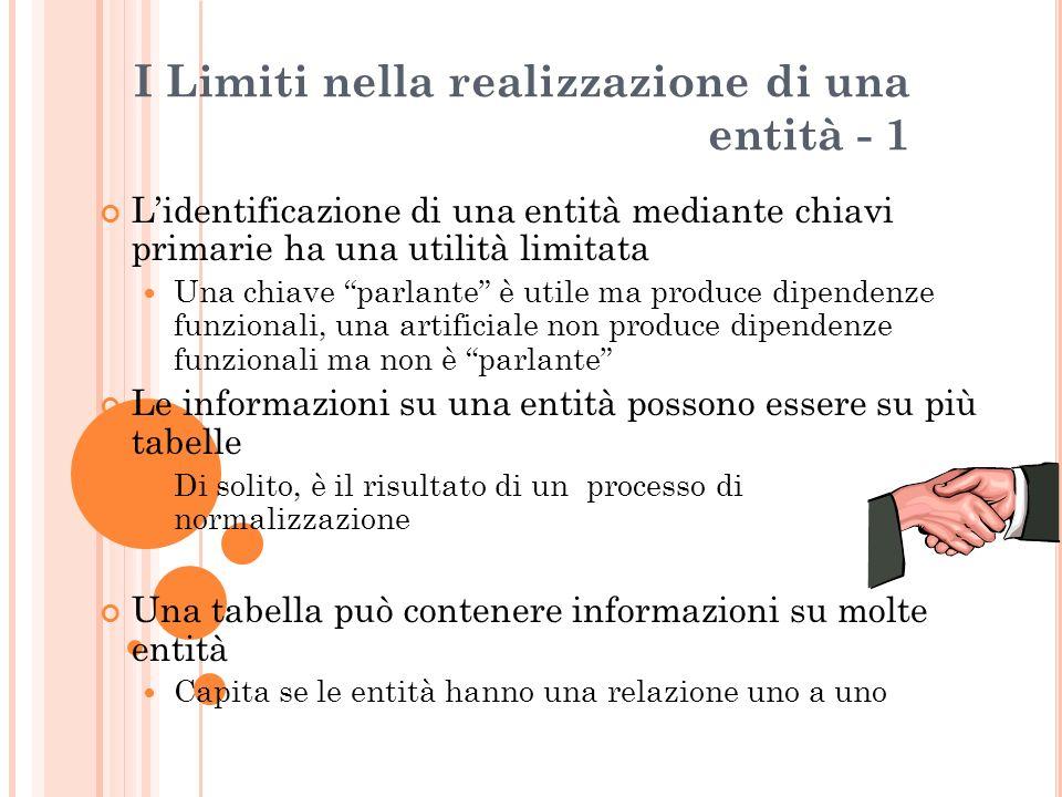 I Limiti nella realizzazione di una entità - 1 Lidentificazione di una entità mediante chiavi primarie ha una utilità limitata Una chiave parlante è u