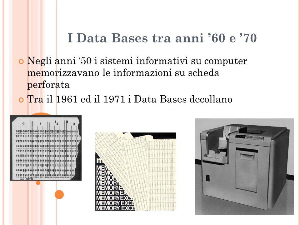 I Data Bases tra anni 60 e 70 Negli anni 50 i sistemi informativi su computer memorizzavano le informazioni su scheda perforata Tra il 1961 ed il 1971