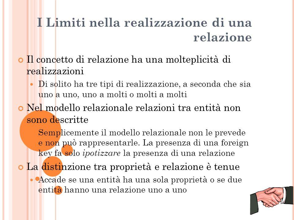 I Limiti nella realizzazione di una relazione Il concetto di relazione ha una molteplicità di realizzazioni Di solito ha tre tipi di realizzazione, a