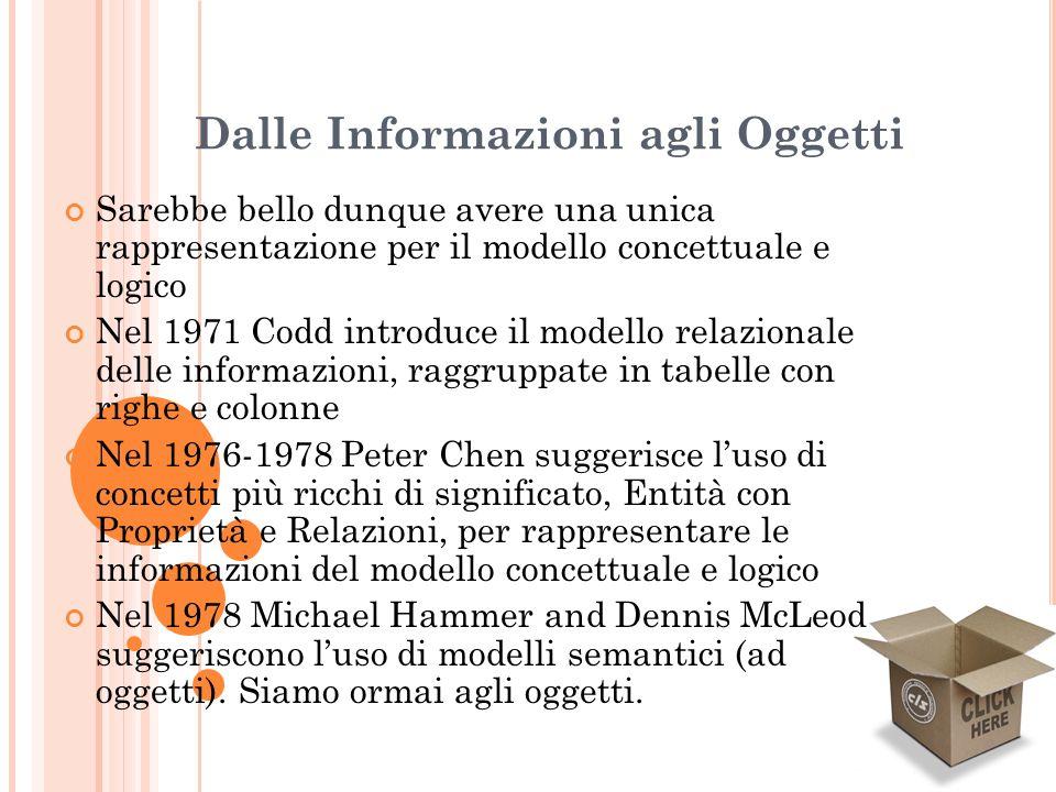 Dalle Informazioni agli Oggetti Sarebbe bello dunque avere una unica rappresentazione per il modello concettuale e logico Nel 1971 Codd introduce il m