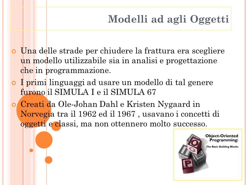 Una delle strade per chiudere la frattura era scegliere un modello utilizzabile sia in analisi e progettazione che in programmazione. I primi linguagg