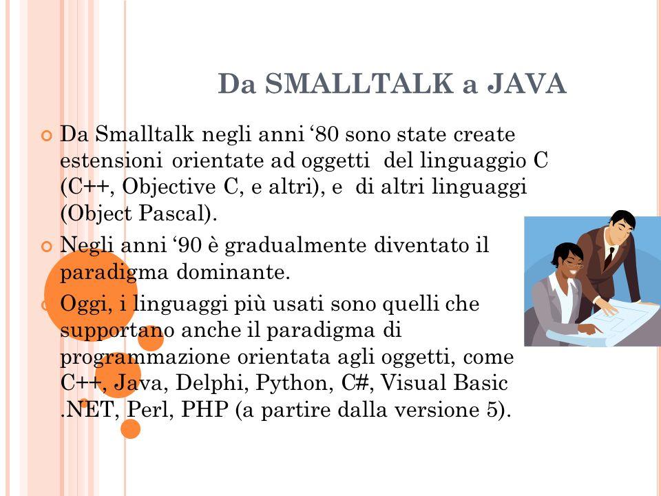 Da SMALLTALK a JAVA Da Smalltalk negli anni 80 sono state create estensioni orientate ad oggetti del linguaggio C (C++, Objective C, e altri), e di al