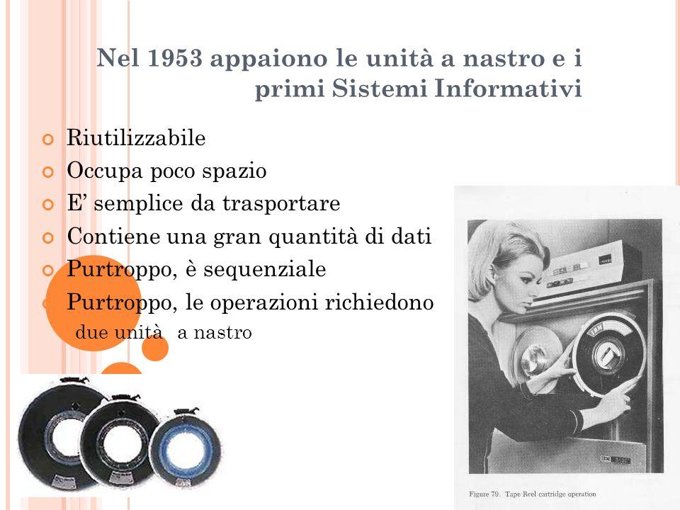 Nel 1953 appaiono le unità a nastro e i primi Sistemi Informativi Riutilizzabile Occupa poco spazio E semplice da trasportare Contiene una gran quanti
