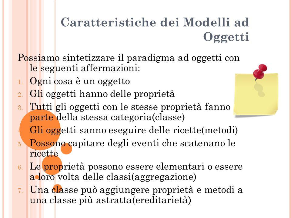 Caratteristiche dei Modelli ad Oggetti Possiamo sintetizzare il paradigma ad oggetti con le seguenti affermazioni: 1. Ogni cosa è un oggetto 2. Gli og