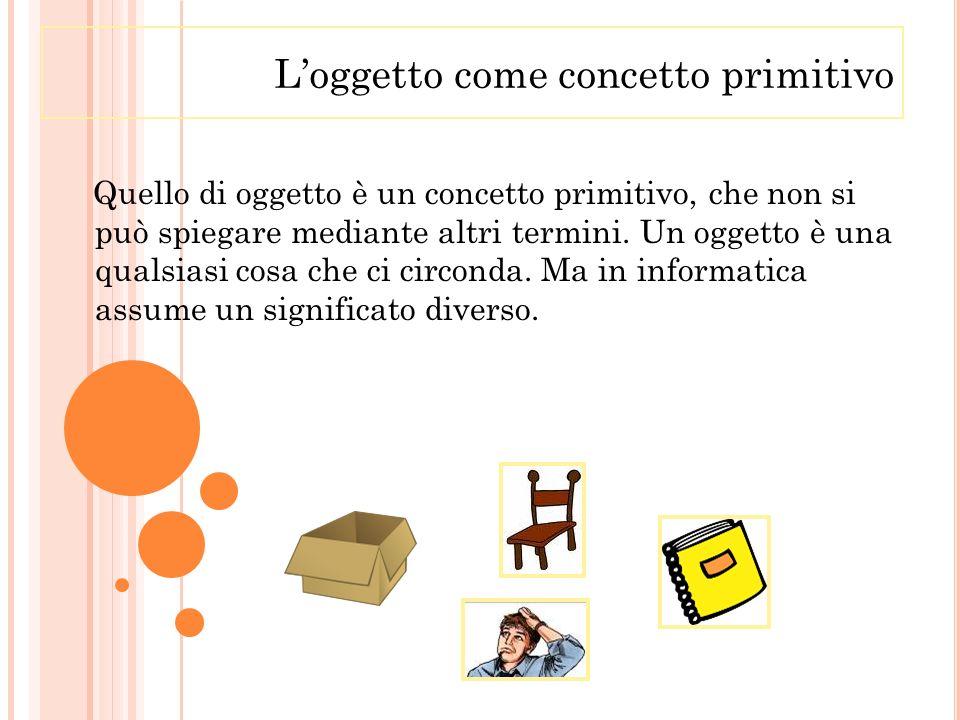 Loggetto come concetto primitivo Quello di oggetto è un concetto primitivo, che non si può spiegare mediante altri termini. Un oggetto è una qualsiasi