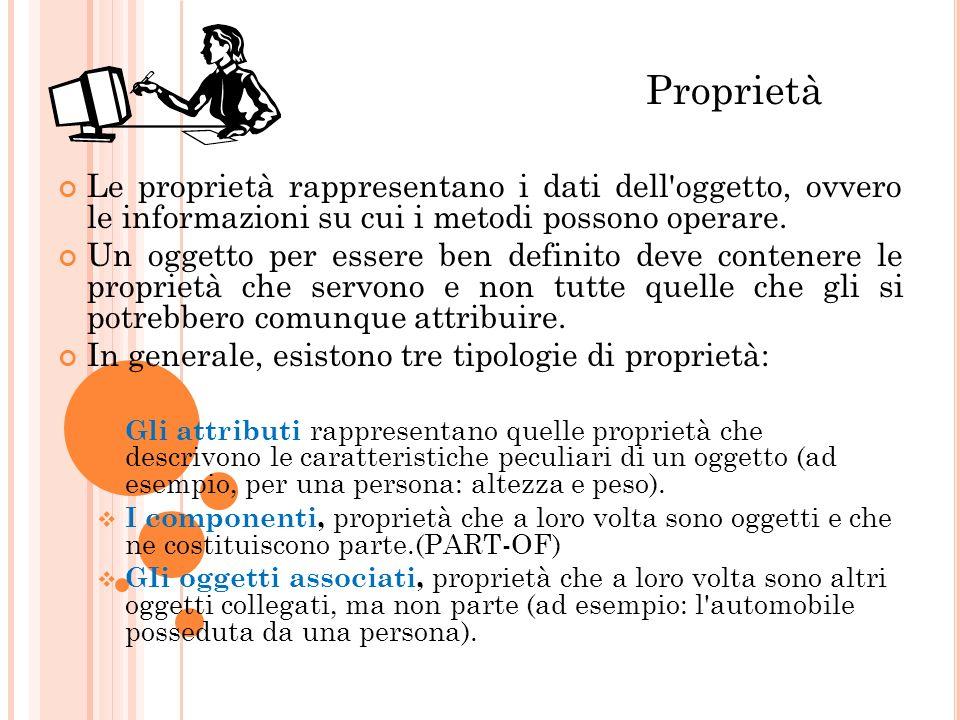 Proprietà Le proprietà rappresentano i dati dell'oggetto, ovvero le informazioni su cui i metodi possono operare. Un oggetto per essere ben definito d