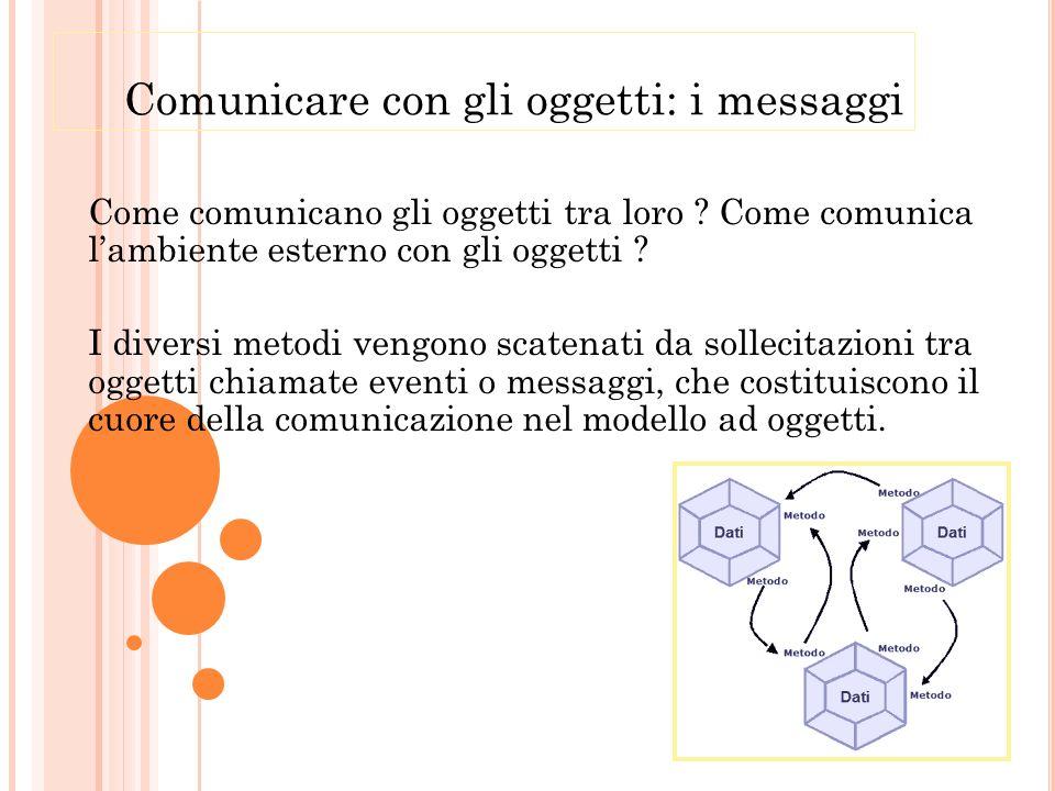 Comunicare con gli oggetti: i messaggi Come comunicano gli oggetti tra loro ? Come comunica lambiente esterno con gli oggetti ? I diversi metodi vengo