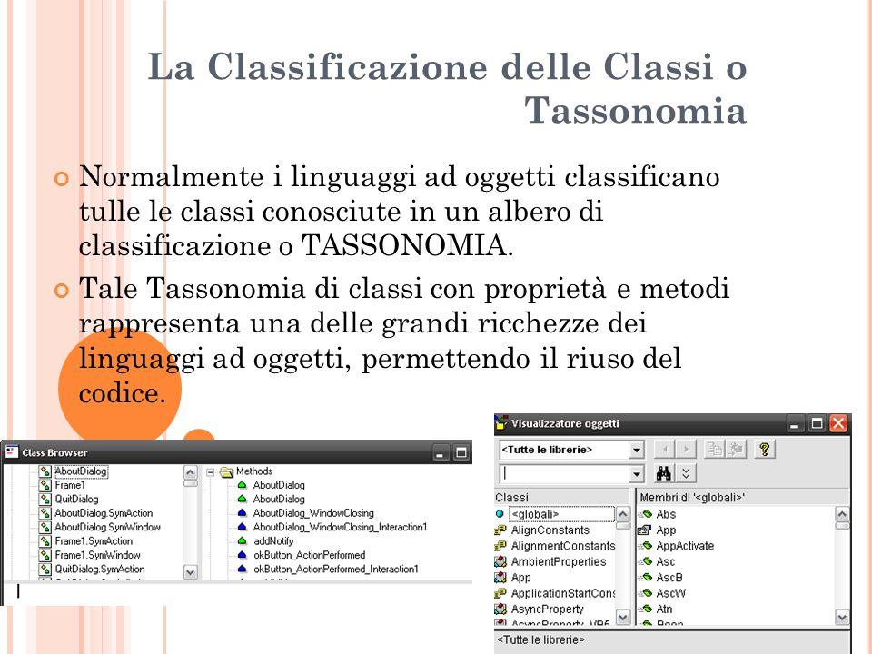 La Classificazione delle Classi o Tassonomia Normalmente i linguaggi ad oggetti classificano tulle le classi conosciute in un albero di classificazion