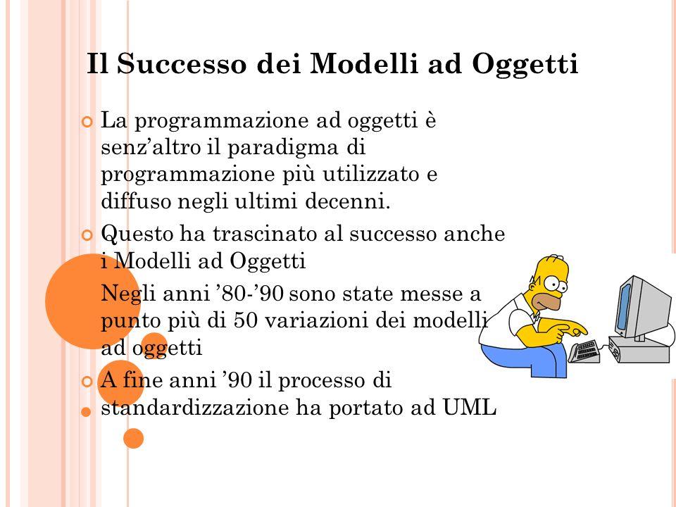 Il Successo dei Modelli ad Oggetti La programmazione ad oggetti è senzaltro il paradigma di programmazione più utilizzato e diffuso negli ultimi decen