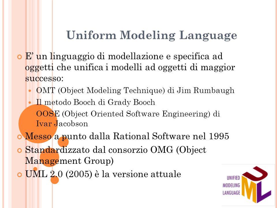 Uniform Modeling Language E un linguaggio di modellazione e specifica ad oggetti che unifica i modelli ad oggetti di maggior successo: OMT (Object Mod
