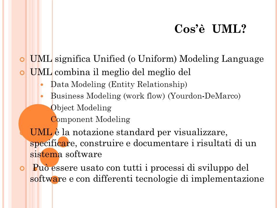Cosè UML? UML significa Unified (o Uniform) Modeling Language UML combina il meglio del meglio del Data Modeling (Entity Relationship) Business Modeli