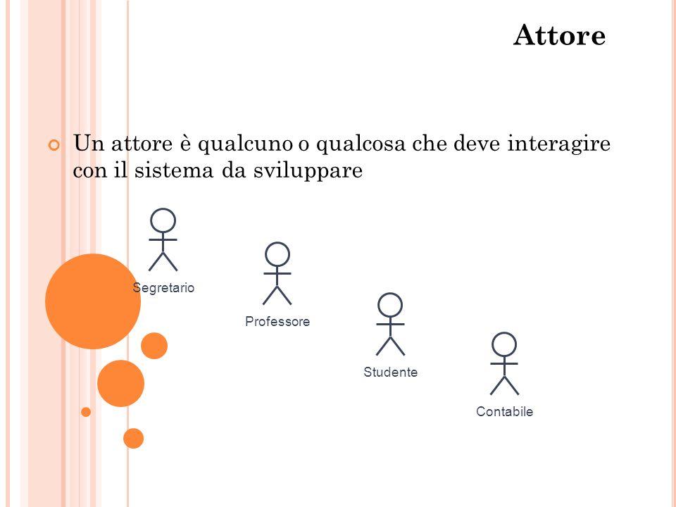 Attore Un attore è qualcuno o qualcosa che deve interagire con il sistema da sviluppare StudenteSegretarioProfessoreContabile