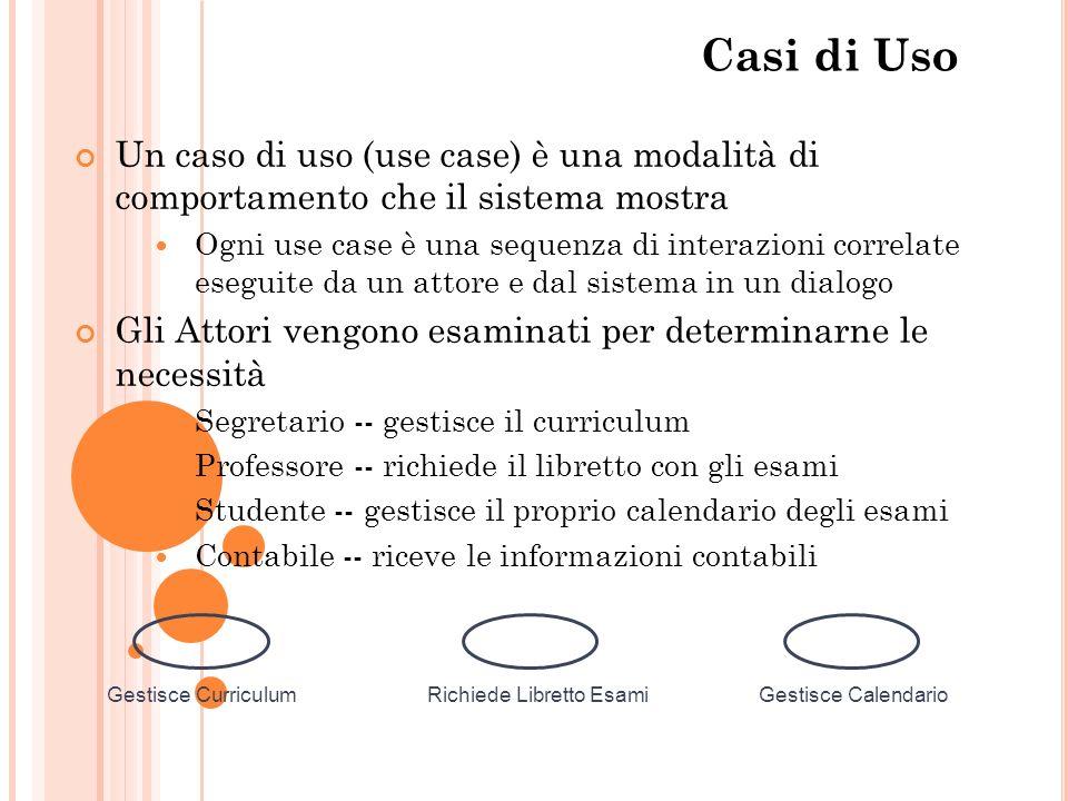 Casi di Uso Un caso di uso (use case) è una modalità di comportamento che il sistema mostra Ogni use case è una sequenza di interazioni correlate eseg