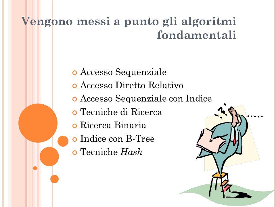 Vengono messi a punto gli algoritmi fondamentali Accesso Sequenziale Accesso Diretto Relativo Accesso Sequenziale con Indice Tecniche di Ricerca Ricer