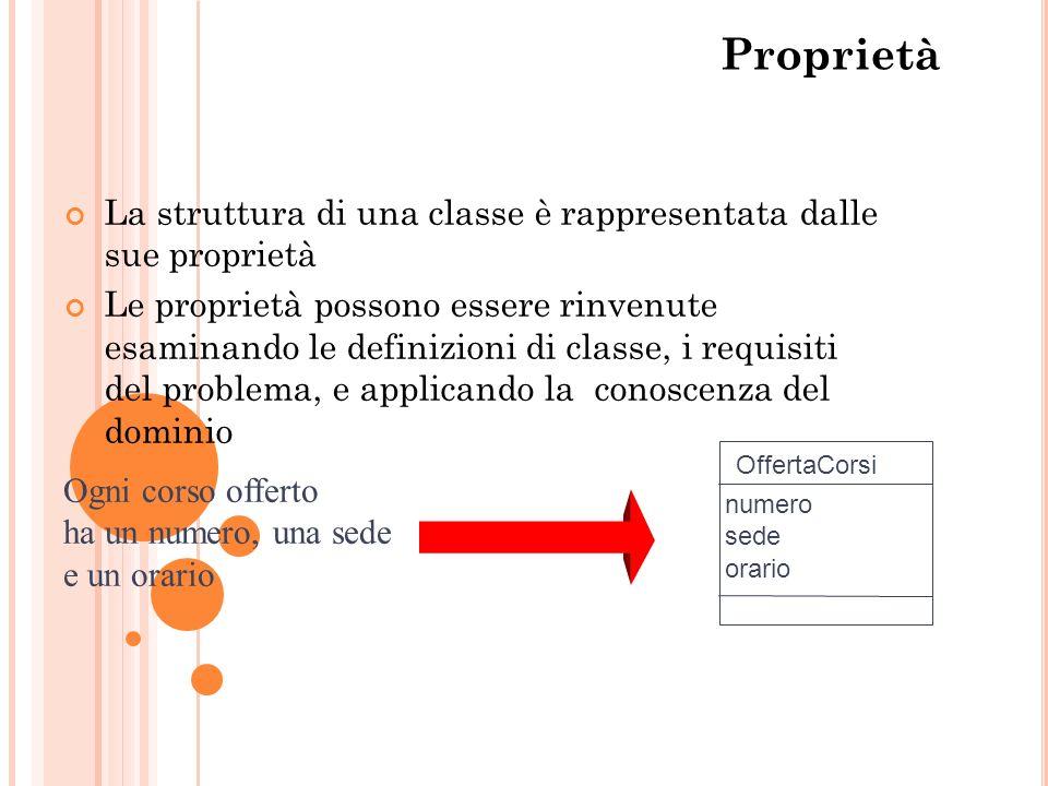 Proprietà La struttura di una classe è rappresentata dalle sue proprietà Le proprietà possono essere rinvenute esaminando le definizioni di classe, i