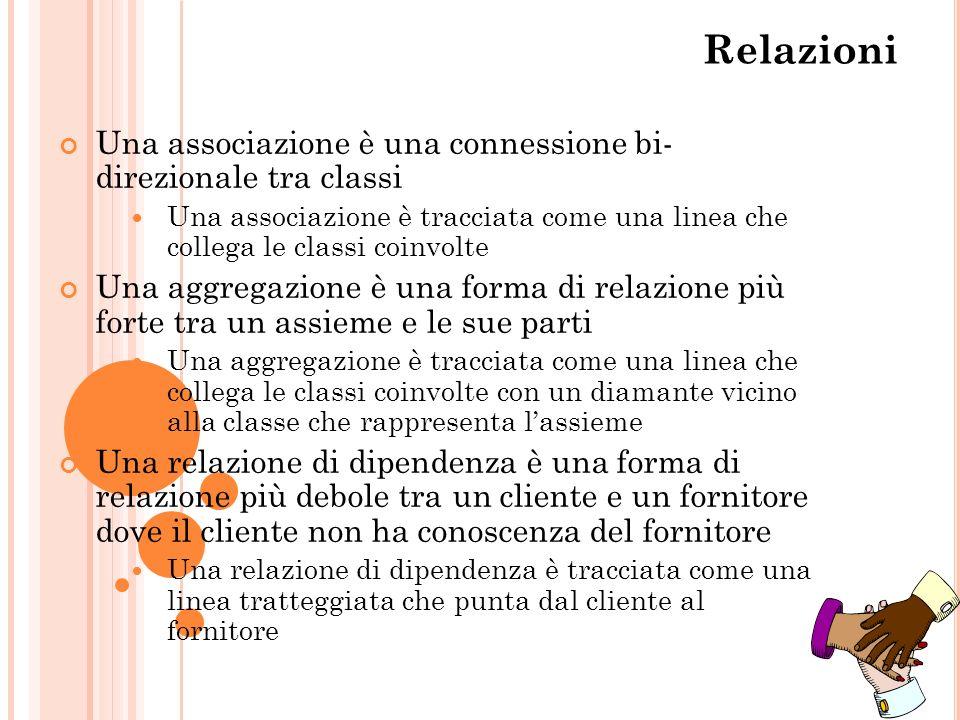 Relazioni Una associazione è una connessione bi- direzionale tra classi Una associazione è tracciata come una linea che collega le classi coinvolte Un