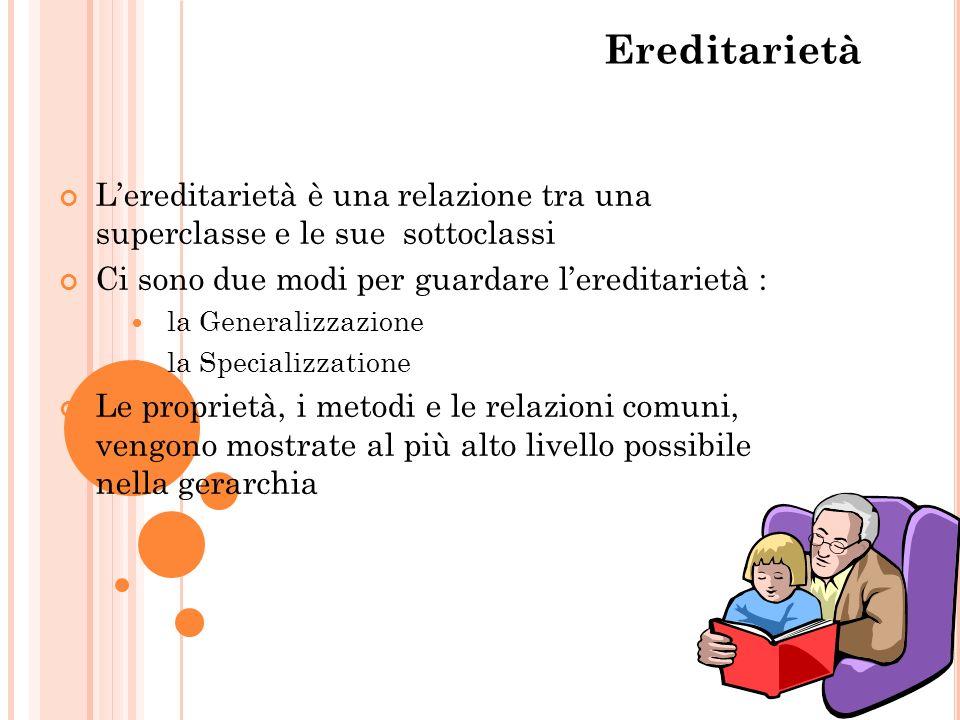 Ereditarietà Lereditarietà è una relazione tra una superclasse e le sue sottoclassi Ci sono due modi per guardare lereditarietà : la Generalizzazione