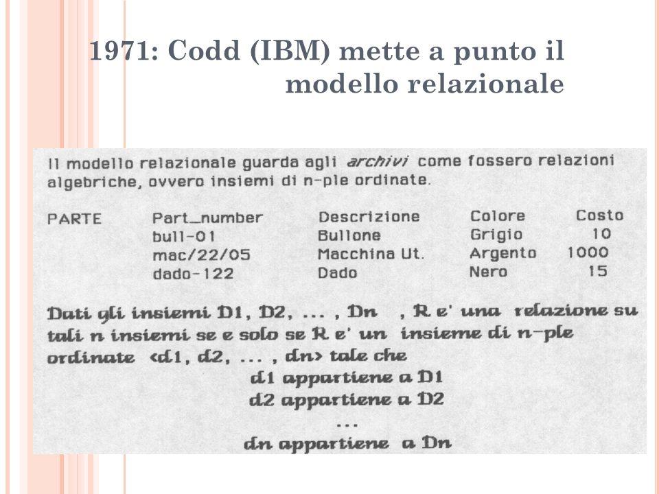 1971: Codd (IBM) mette a punto il modello relazionale