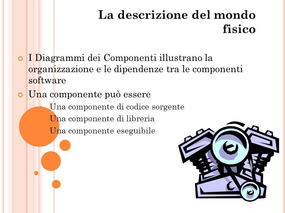 The La descrizione del mondo fisico I Diagrammi dei Componenti illustrano la organizzazione e le dipendenze tra le componenti software Una componente