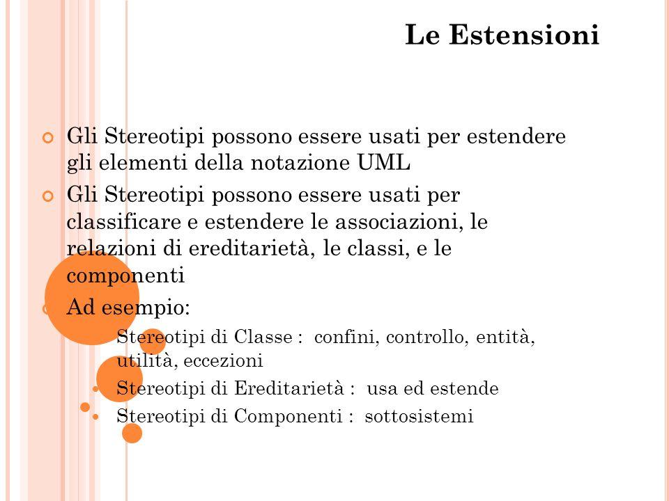 Le Estensioni Gli Stereotipi possono essere usati per estendere gli elementi della notazione UML Gli Stereotipi possono essere usati per classificare