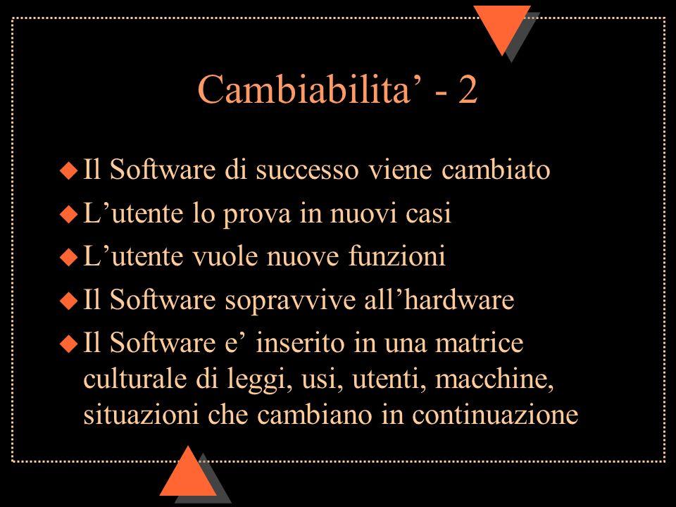 Cambiabilita - 2 u Il Software di successo viene cambiato u Lutente lo prova in nuovi casi u Lutente vuole nuove funzioni u Il Software sopravvive allhardware u Il Software e inserito in una matrice culturale di leggi, usi, utenti, macchine, situazioni che cambiano in continuazione