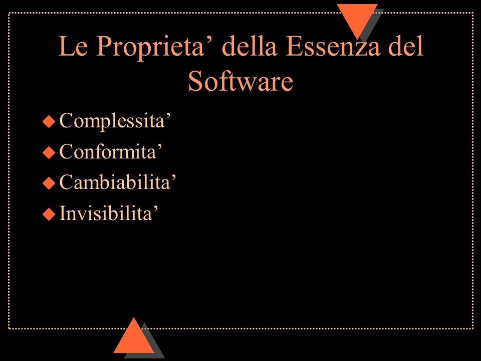 Le Proprieta della Essenza del Software u Complessita u Conformita u Cambiabilita u Invisibilita
