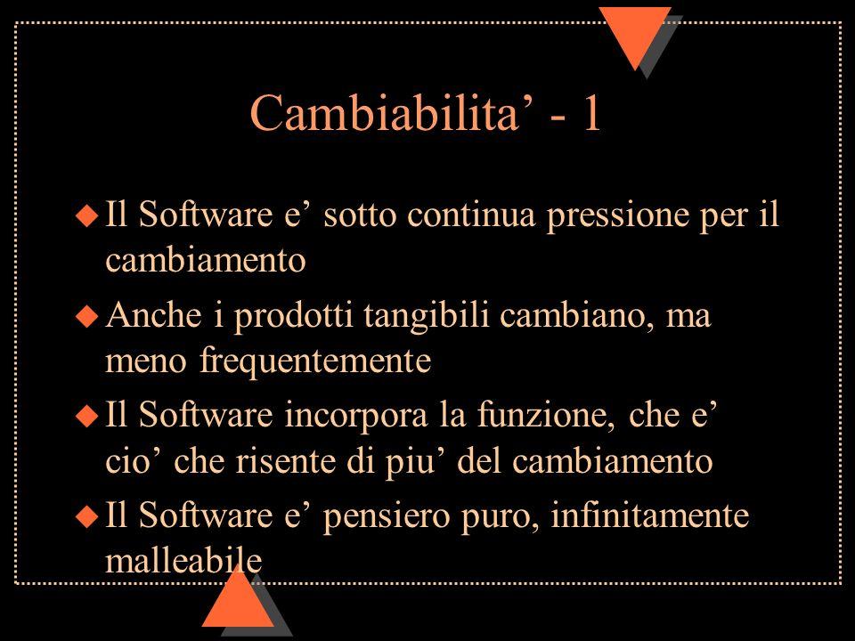 Cambiabilita - 1 u Il Software e sotto continua pressione per il cambiamento u Anche i prodotti tangibili cambiano, ma meno frequentemente u Il Software incorpora la funzione, che e cio che risente di piu del cambiamento u Il Software e pensiero puro, infinitamente malleabile