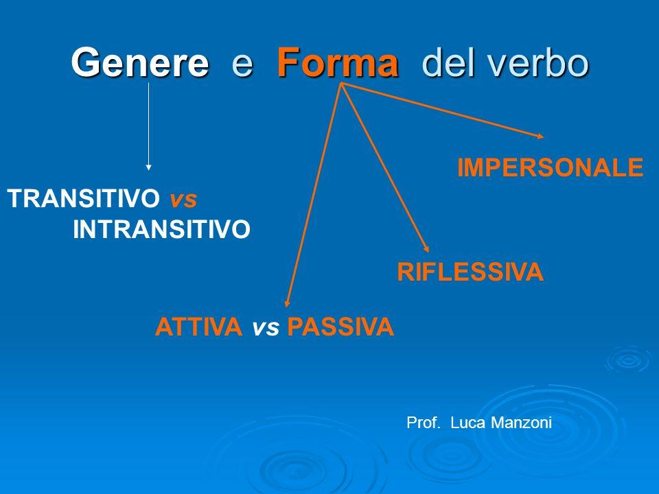 Genere e Forma del verbo TRANSITIVO vs INTRANSITIVO ATTIVA vs PASSIVA RIFLESSIVA IMPERSONALE Prof. Luca Manzoni