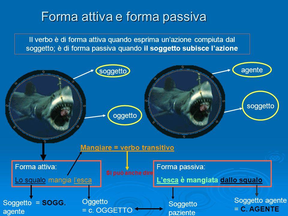 Attenzione: Attenzione: Forma attiva Il dinosauro corre (che cosa) Verbo intransitivo Forma passiva x