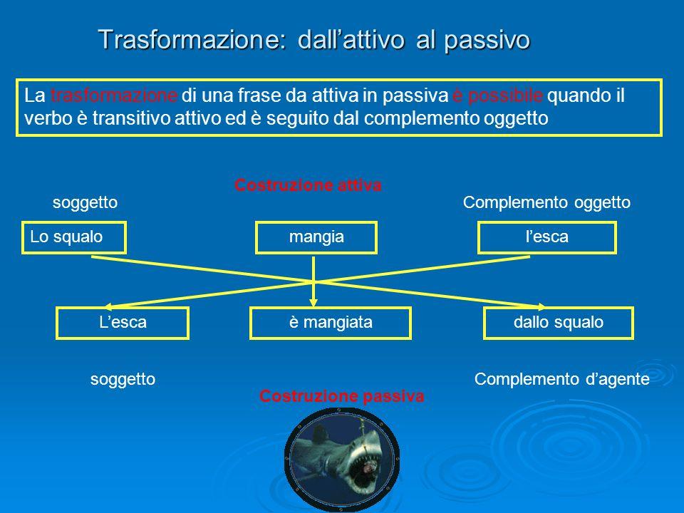 Trasformazione: dal passivo allattivo Titti È inseguito da Silvestro Costruzione passiva SilvestroinsegueTitti Costruzione attiva soggetto Compl.