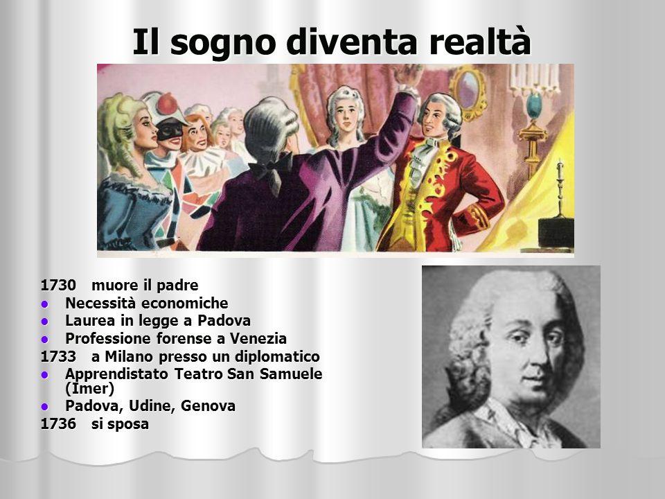 Il sogno diventa realtà 1730 muore il padre Necessità economiche Necessità economiche Laurea in legge a Padova Laurea in legge a Padova Professione fo