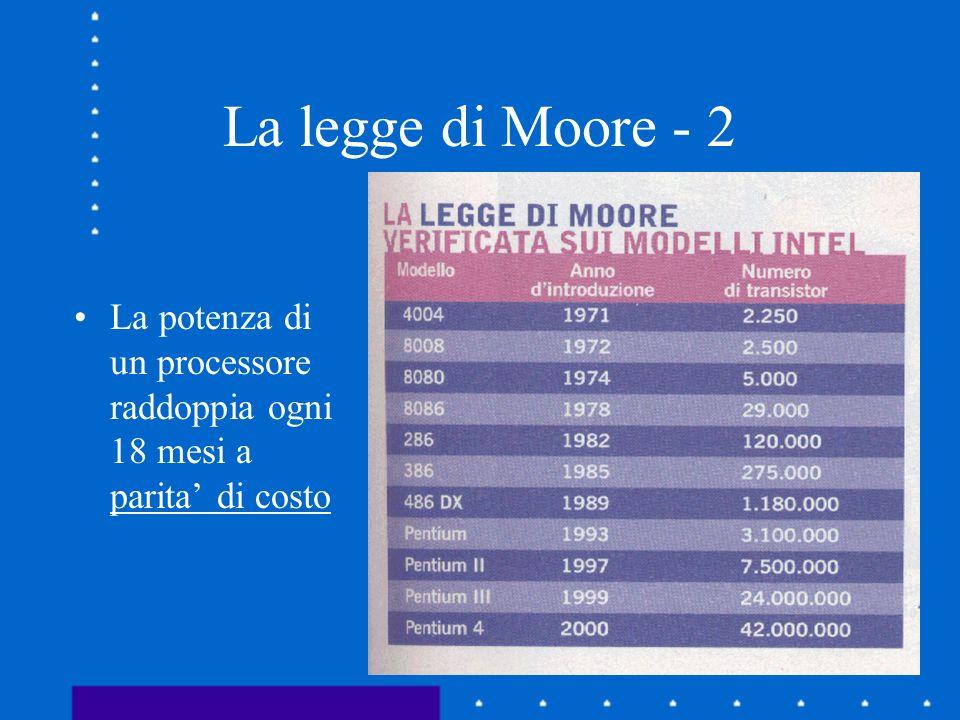 La legge di Moore - 2 La potenza di un processore raddoppia ogni 18 mesi a parita di costo