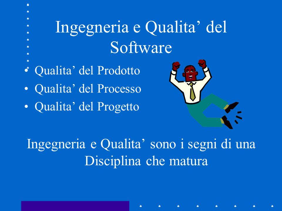 Ingegneria e Qualita del Software Qualita del Prodotto Qualita del Processo Qualita del Progetto Ingegneria e Qualita sono i segni di una Disciplina che matura
