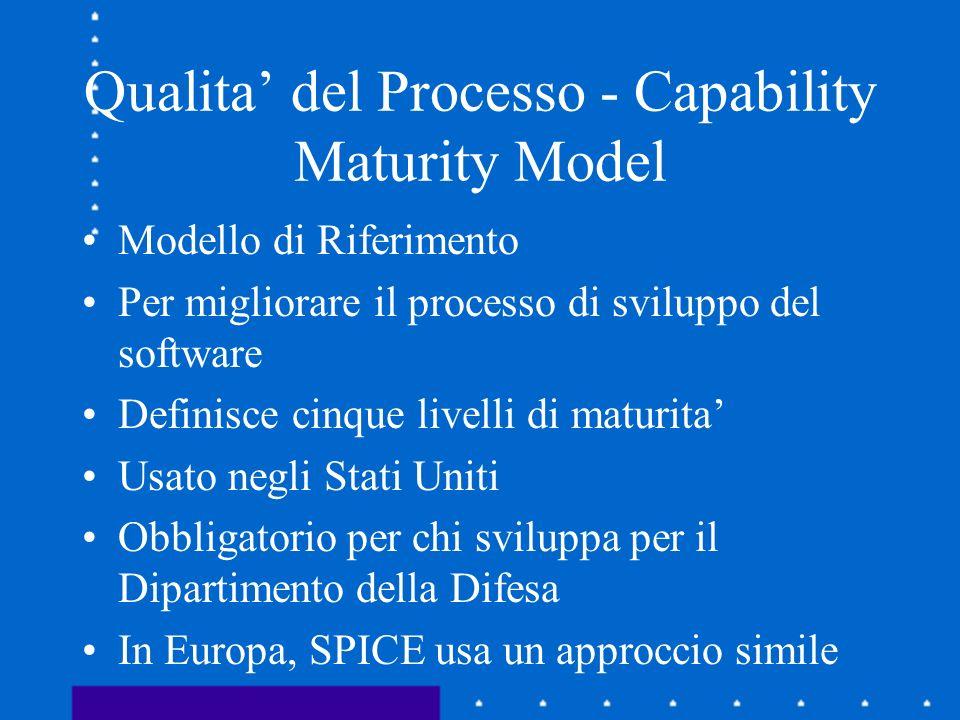 Qualita del Processo - Capability Maturity Model Modello di Riferimento Per migliorare il processo di sviluppo del software Definisce cinque livelli di maturita Usato negli Stati Uniti Obbligatorio per chi sviluppa per il Dipartimento della Difesa In Europa, SPICE usa un approccio simile