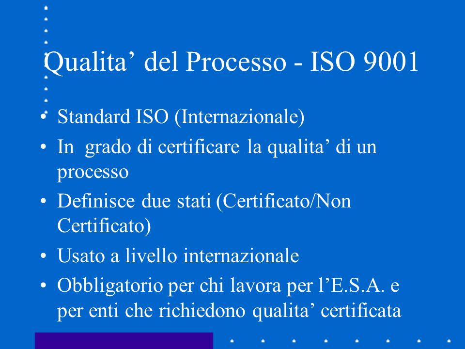 Qualita del Processo - ISO 9001 Standard ISO (Internazionale) In grado di certificare la qualita di un processo Definisce due stati (Certificato/Non Certificato) Usato a livello internazionale Obbligatorio per chi lavora per lE.S.A.