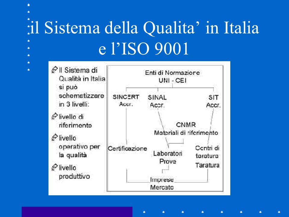 il Sistema della Qualita in Italia e lISO 9001
