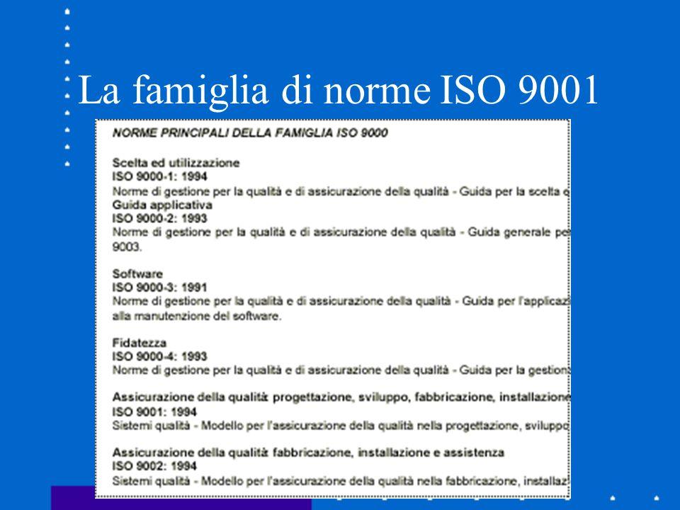 La famiglia di norme ISO 9001